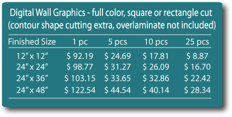 Wall Graphics Pricing